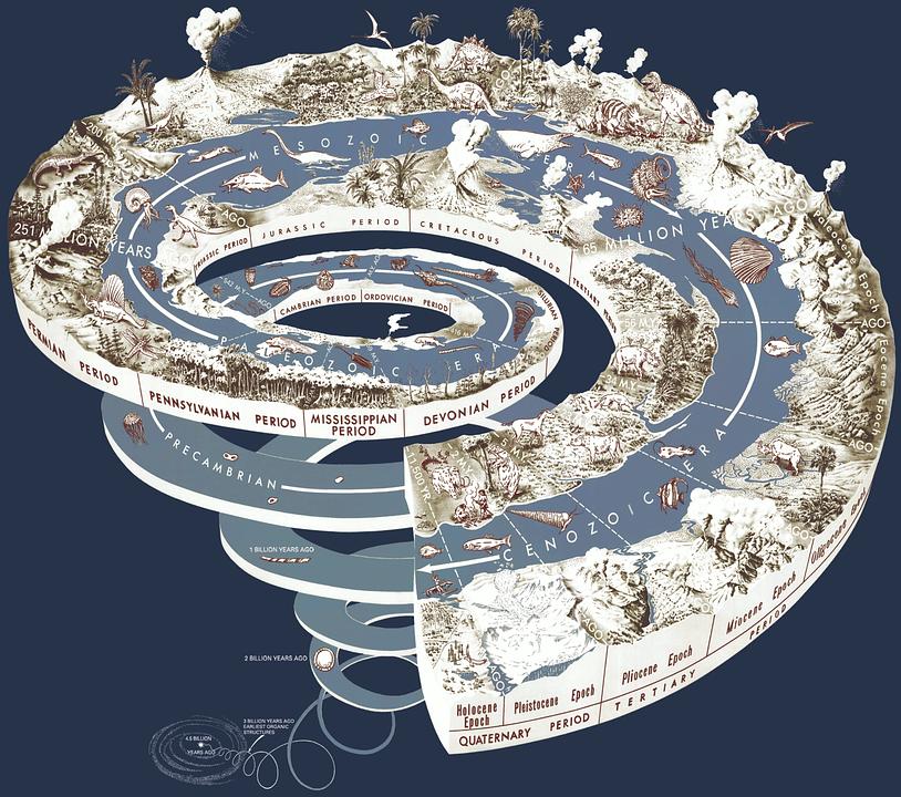 ere geologiche terra